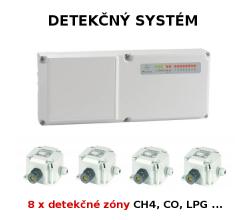 Detekční systém - EIGHTGATE