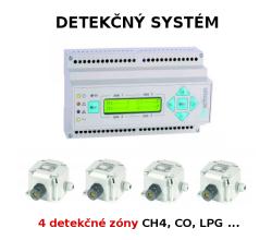 Detekční systém pro kotelny - FOURGATE