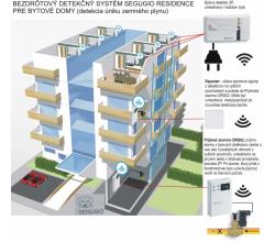 [Detekční systém plynu pro bytové domy SEGUGIO RESIDENCE]